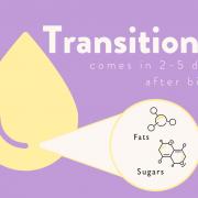 Transitional Milk
